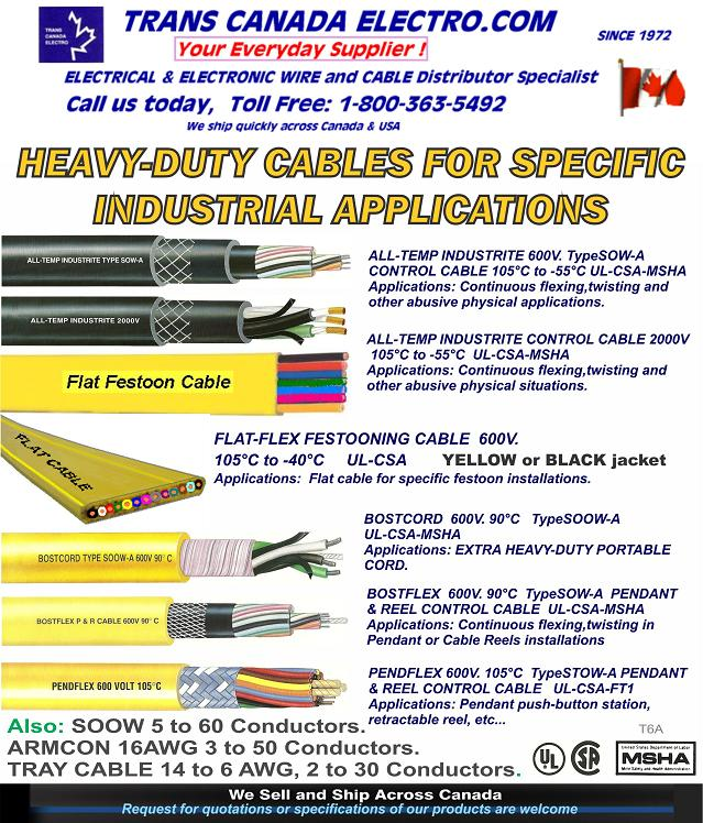 Products list transcanada electro control cable aloadofball Choice Image